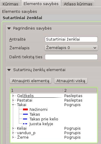 sutartiniu_zenklu_savybes